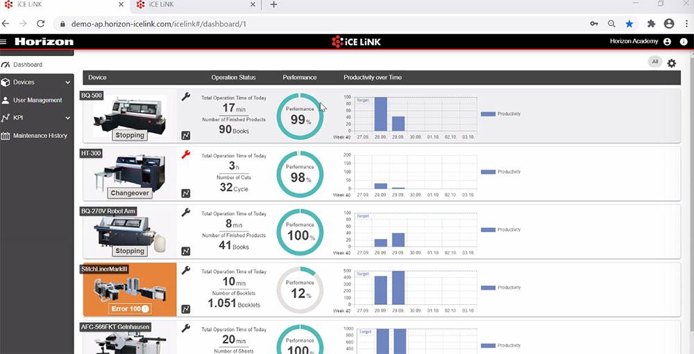 Med den första upplagan av iCE-Link (IoT Basic) kan du övervaka dina maskiner i realtid, samt få statistik om bland annat effektivitet och feltyper.